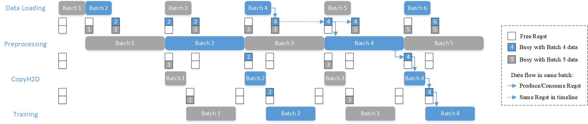 decode bottleneck